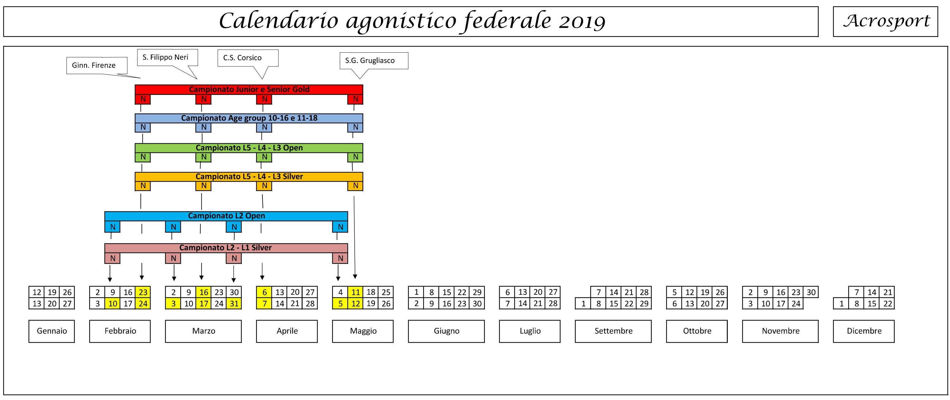 Calendario Sportivo.Calendario Gare Anno Sportivo 2019 Acroitalia Info